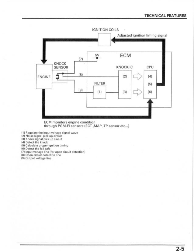 Revo 3 3 Parts Diagram also Tecumseh Engine Ignition Wiring Diagram moreover Troy Bilt Lawn Mower Parts Diagram together with 1998 Honda Shadow Ace Tourer Vt0t Wiring Diagram together with 2001 Honda Civic Headlight Wiring Diagram. on scintillating honda c wiring diagram gallery best image