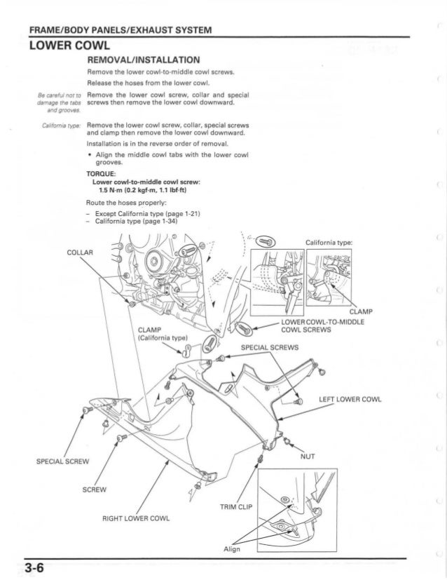 Excellent How To Remove Fuse Box From 2016 Honda Cbr600rr Gallery Best Image Wiring Diagram