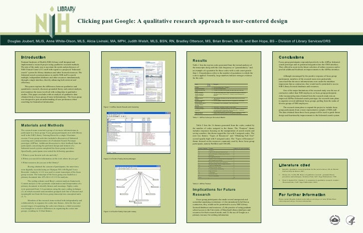 Clicking past Google: A qualitative research approach to user-centered design Results Table 1 lists the top ten codes gene...