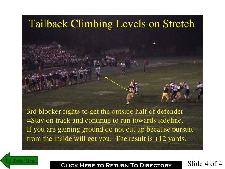 2007 Stretch Clinic