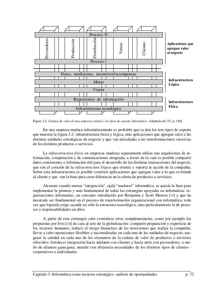 Proceso N                                                   Distribución         Proveedores                            Pr...