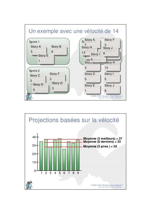 © 2003−2007 Mountain Goat Software Traduit par Fabrice Aimetti le 30/05/2009 ® ® Sprint 3−4Sprint 3−4 Un exemple avec une ...