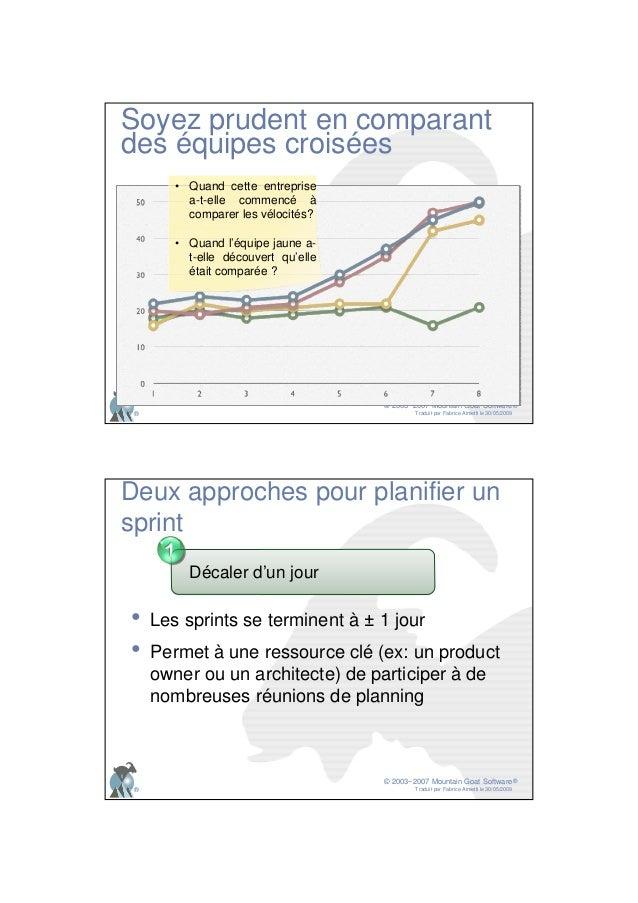 © 2003−2007 Mountain Goat Software Traduit par Fabrice Aimetti le 30/05/2009 ® ® Soyez prudent en comparant des équipes cr...