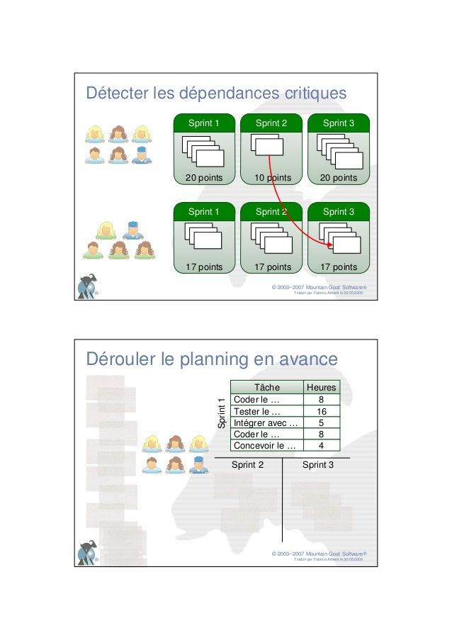 © 2003−2007 Mountain Goat Software Traduit par Fabrice Aimetti le 30/05/2009 ® ® Détecter les dépendances critiques Sprint...