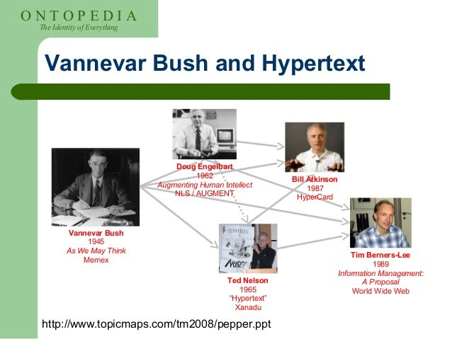 Everything is a Subject: The vision of subject-centric computing Slide 3