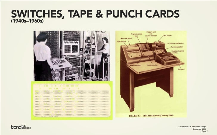 """""""MAN-COMPUTER SYMBIOSIS"""" (1950s)                   """"The hope is that, in not                   too many years, human      ..."""