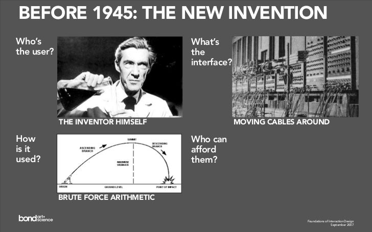 1945 –1955: THE CALCULATOR Who's                                 What's the the user?                             interfac...