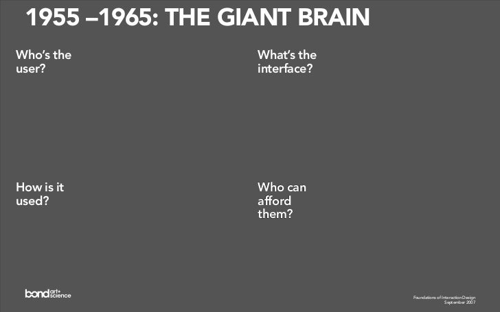 1965 –1980: WHITE COLLAR LABOR                   What's the Who's the                   interface? user?                  ...