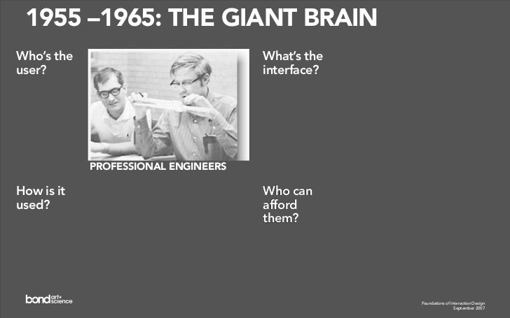 1965 –1980: WHITE COLLAR LABOR                                          What's the Who's the                              ...