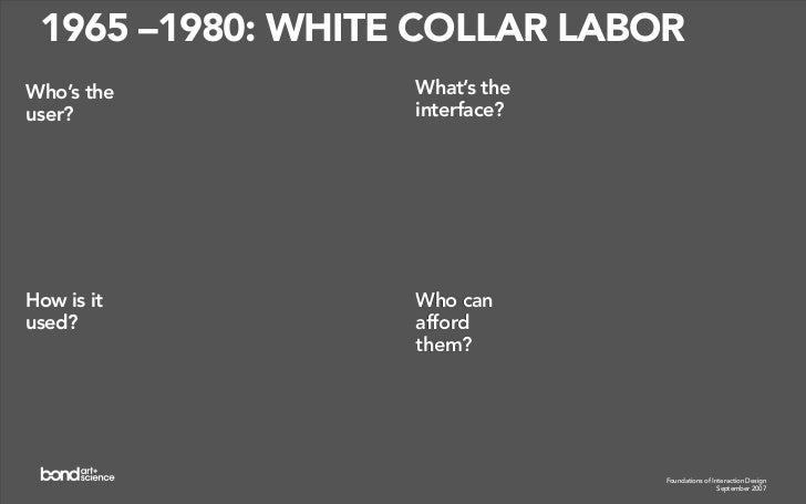 1980 –1995: PRODUCTIVITY TOOL Who's             What's the the user?         interface?                       Who can How ...