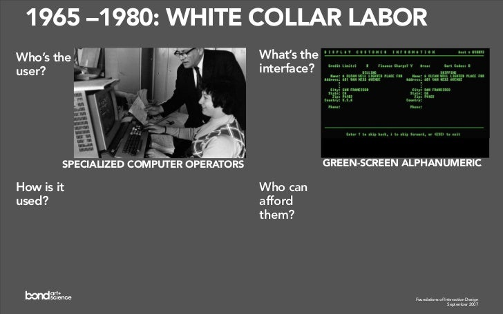1980 –1995: PRODUCTIVITY TOOL Who's               What's the the user?           interface?                 GEEKS         ...