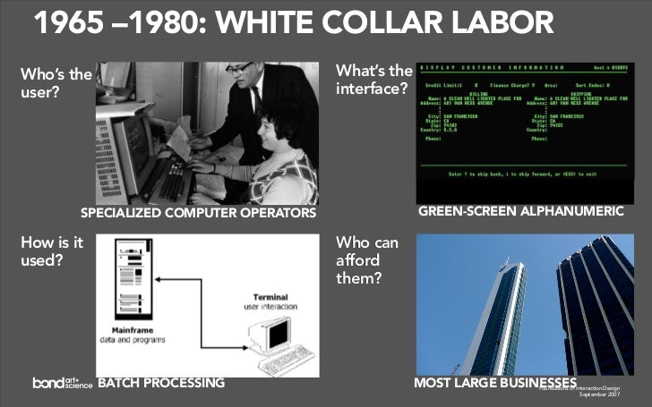 1980 –1995: PRODUCTIVITY TOOL Who's                                 What's the the user?                             inter...