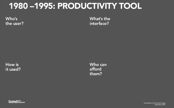 1995 – ?: NETWORKED UBIQUITY Who's             What's the the user?         interface?                       Who can How i...