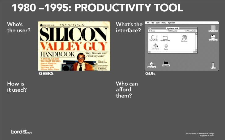 1995 – ?: NETWORKED UBIQUITY Who's                   What's the the user?               interface?                        ...