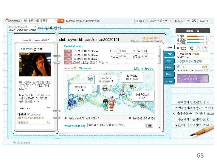 cyworld case analysis Free essay: case analysis report: cyworld class: biz2117 section 6 i, hong doo(2009122198) contents 1 introduction ----- 3.