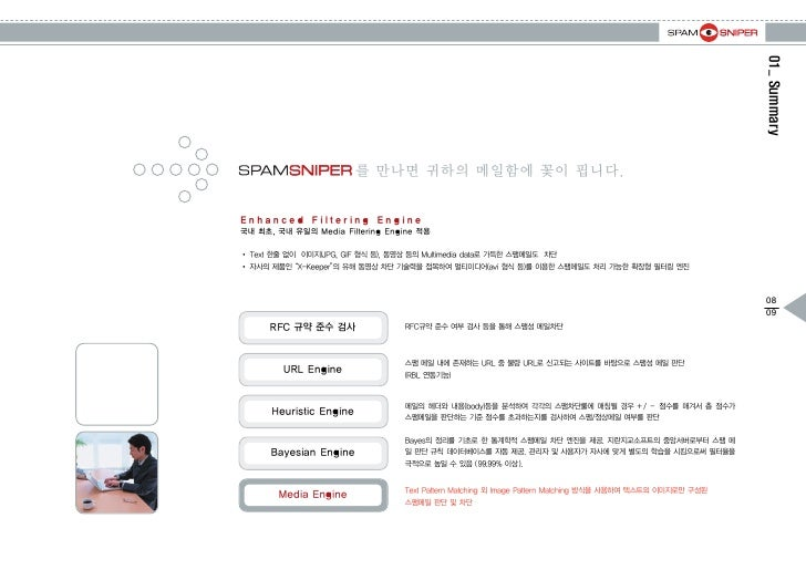 02_SpamSniper 제품군  1. SpamSniper 제품 라인업  2. Enterprise Edition - 구축형, 임대형, Appliance  3. Service Edition- 안티스팸 호스팅  4. Per...