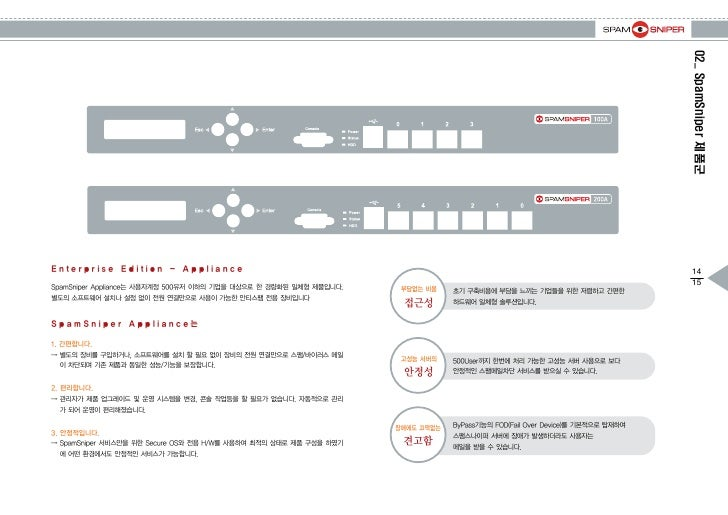 02_ SpamSniper 제품군SpamSniper 안티스팸 호스팅 이용 방법      견적요청          확인전화    서비스 신청                     DNS MX 변경               ...