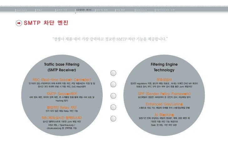 Summary         제품군                솔루션 구성             다양한 엔진              특징 및 장점               주요 화면          Reference  ...