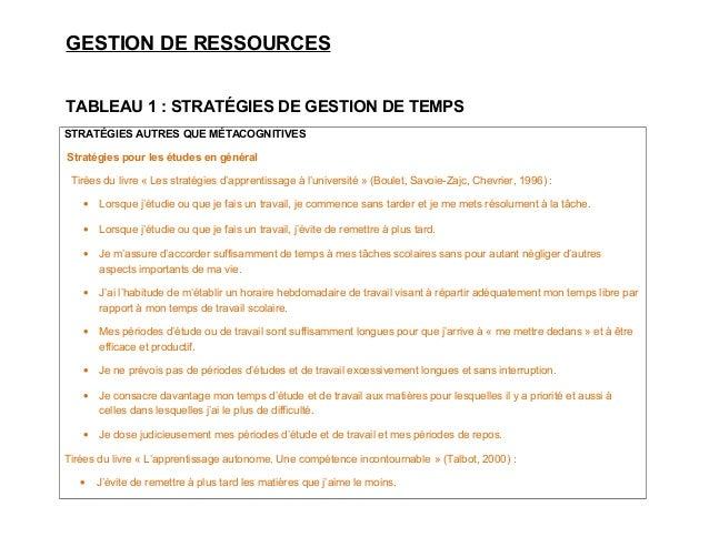 GESTION DE RESSOURCES TABLEAU 1 : STRATÉGIES DE GESTION DE TEMPS STRATÉGIES AUTRES QUE MÉTACOGNITIVES Stratégies pour les ...
