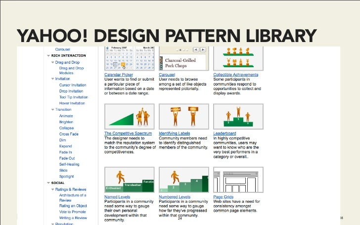 YAHOO! DESIGN PATTERN LIBRARY                    24         Do It With Drupal | December 2008