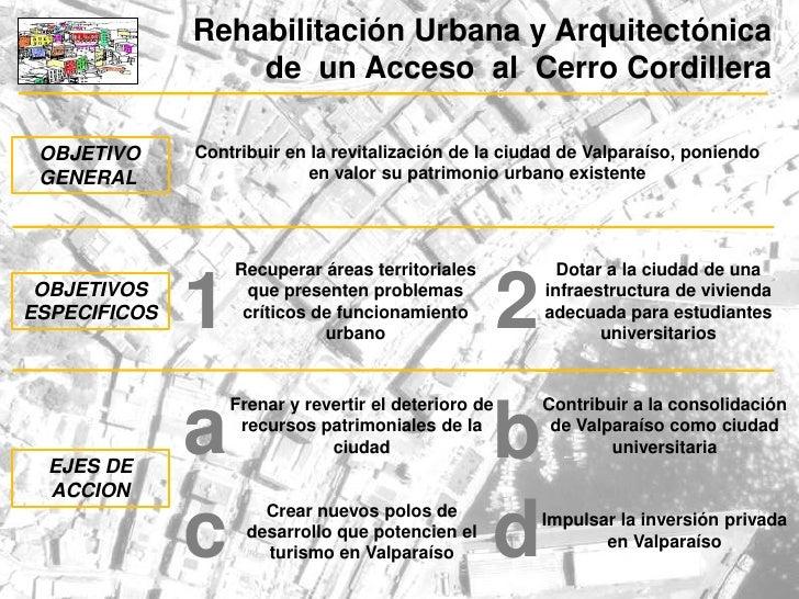 Rehabilitación Urbana y Arquitectónica                  de un Acceso al Cerro Cordillera                                  ...