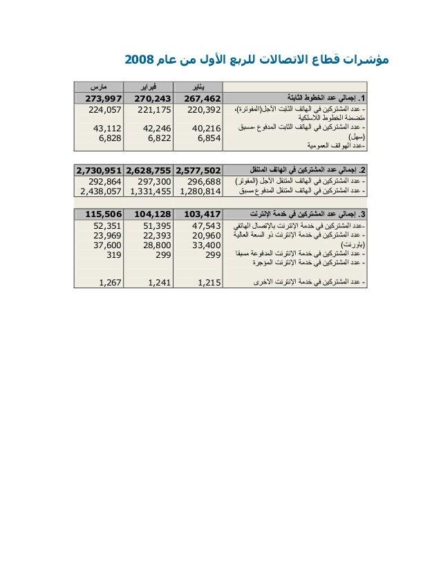 قطاع مؤشراتعام من األول للربع االتصاالت8002 مارس فبراير يناير 729,772 722,779 762,767 1الثابتة الخط...
