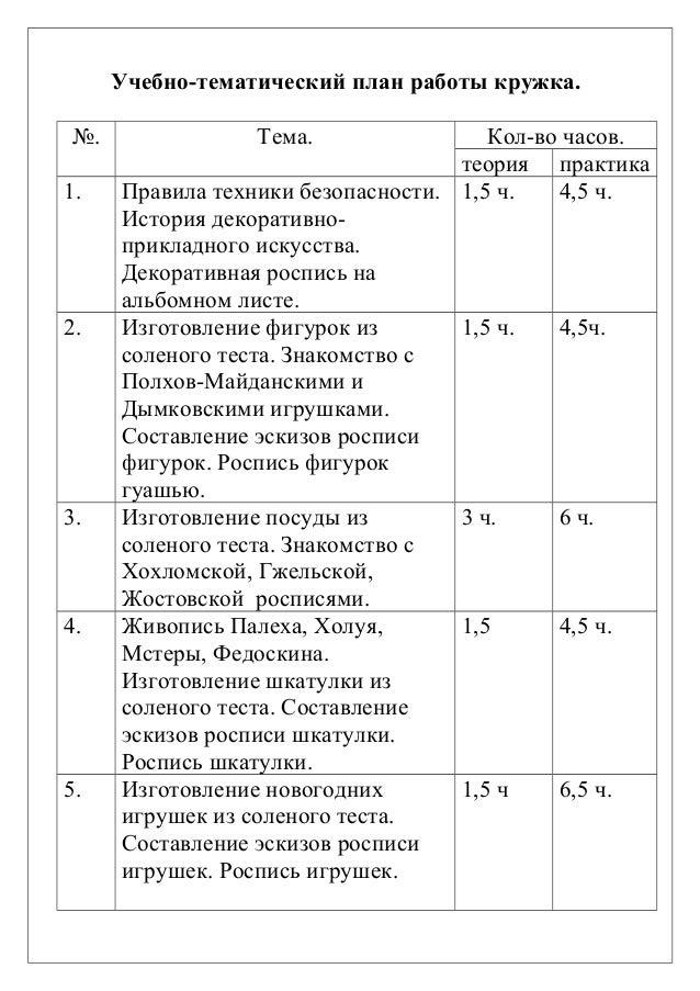 Кунсткамера в Санкт-Петербурге: музей 21