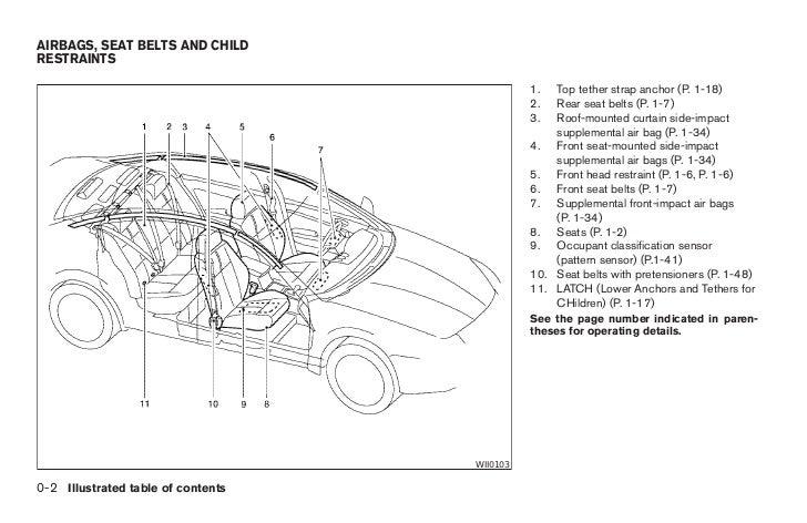 2008 altima hybrid owner s manual rh slideshare net 2008 nissan altima hybrid owner's manual Nissan Altima Warning Light Meanings