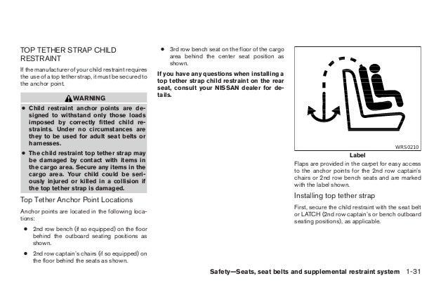 2008 armada owner s manual rh slideshare net 2008 nissan pathfinder user manual 2007 nissan armada owners manual download