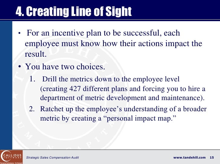 how will the strategic initiative affect sales Before new initiatives are funded, you have to review the reports to ensure that your new plans align with the company goals and overall strategic plan meanwhile, the financial planners must review the initiative's budget to make sure it is in line with projections and current capital.