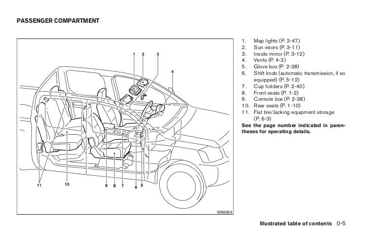2008 FRONTIER OWNER'S MANUAL