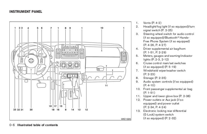 Smart Forfour Fuse Box Layout Wiring Diagrams