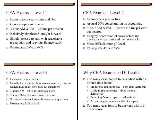 Cfa Essay Questions Level 3 Tackling Essay Questions