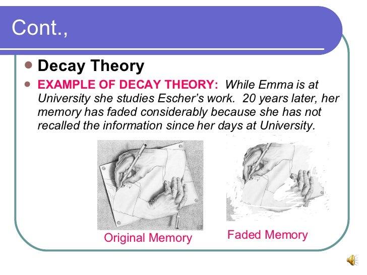 Decay Memory 2008 Memory Revision