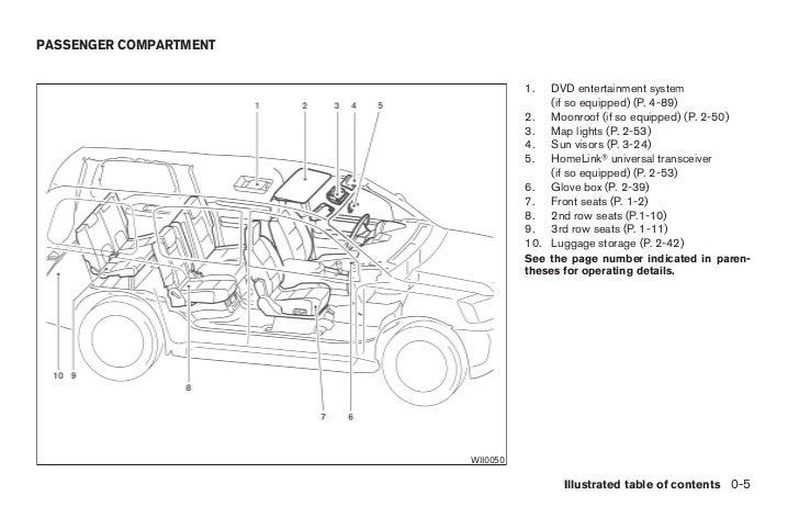 2008 PATHFINDER OWNER'S MANUAL