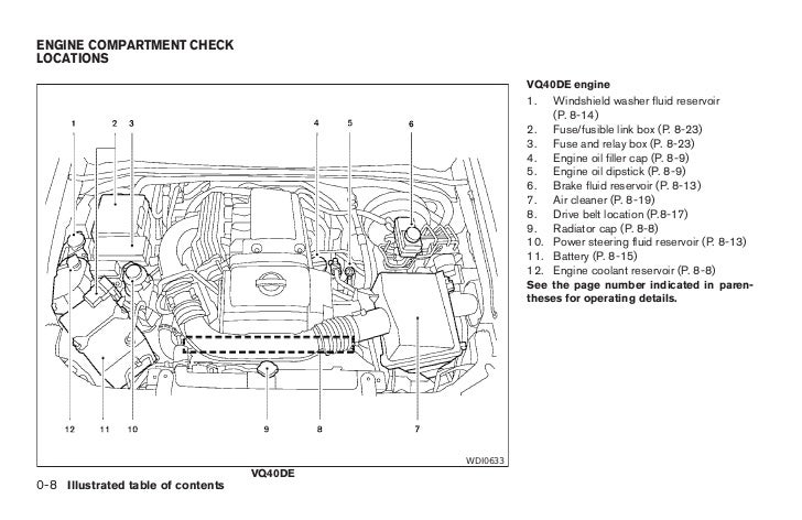 2007 nissan pathfinder fuse box diagram