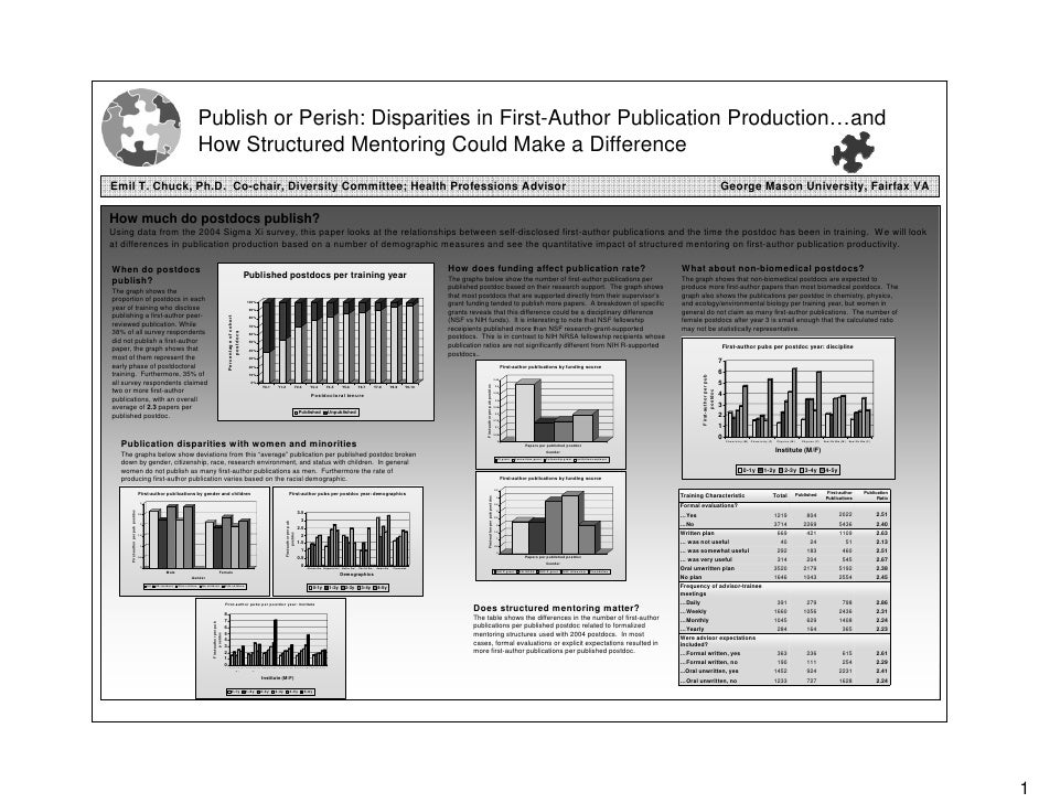 Publish or Perish: Disparities in First-Author Publication Production…and                                                 ...