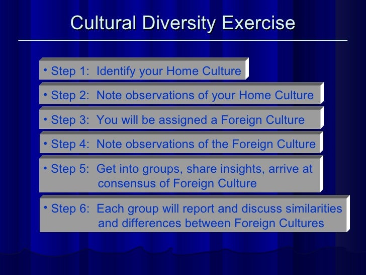 cross cultural observation