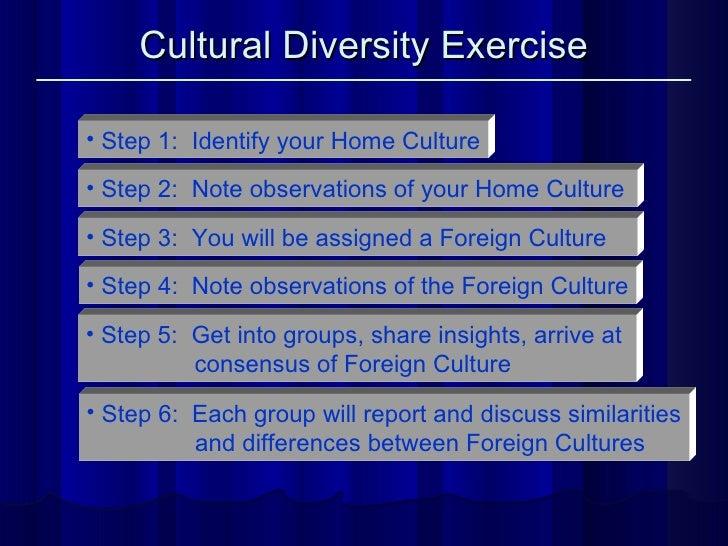 Cultural Diversity Exercise <ul><li>Step 1:  Identify your Home Culture </li></ul><ul><li>Step 3:  You will be assigned a ...