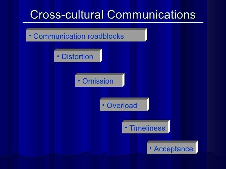 Cross-cultural Communications <ul><li>Communication roadblocks </li></ul><ul><li>Distortion </li></ul><ul><li>Omission </l...