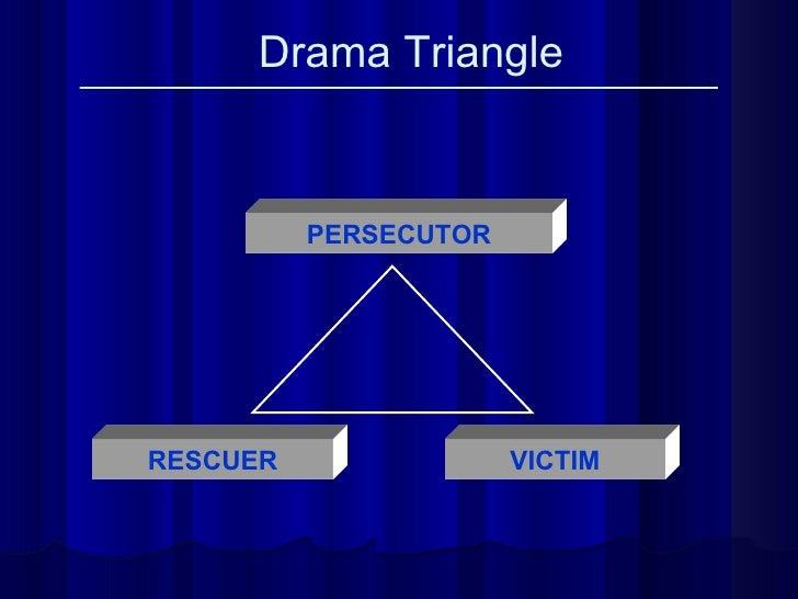 Drama Triangle PERSECUTOR RESCUER VICTIM