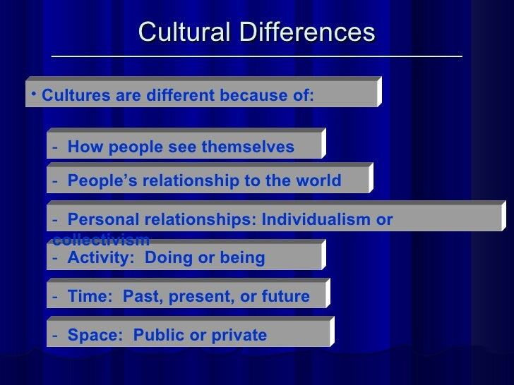 Cultural Differences <ul><li>Cultures are different because of:  </li></ul>-  Activity:  Doing or being -  Time:  Past, pr...