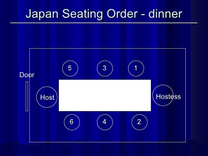 Japan Seating Order - dinner Door Host Hostess 1 2 3 4 5 6