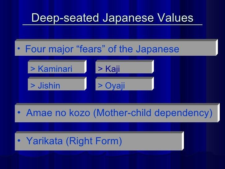 "Deep-seated Japanese Values <ul><li>Four major ""fears"" of the Japanese   </li></ul>> Jishin >   Oyaji   <ul><li>Yarikata (..."