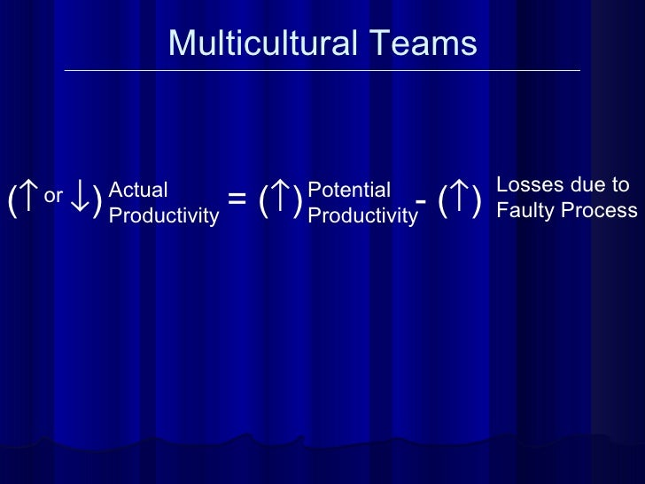 Multicultural Teams (  Actual Productivity = (  ) Potential Productivity - (  ) Losses due to Faulty Process or  )