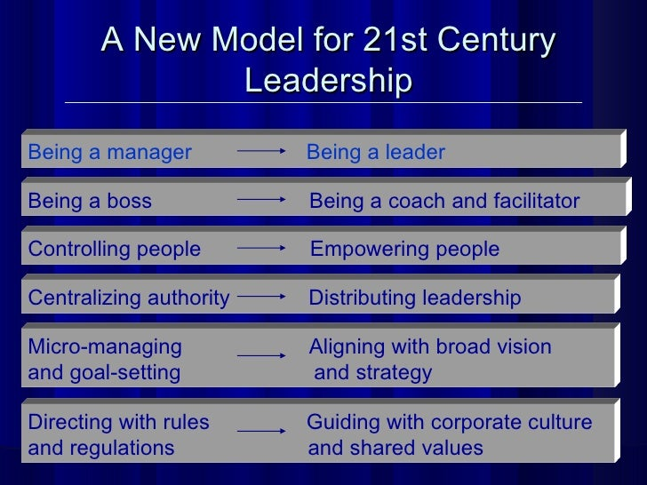 Micro-managing  Aligning with broad vision and goal-setting  and strategy  Being a manager   Being a leader Being a boss  ...