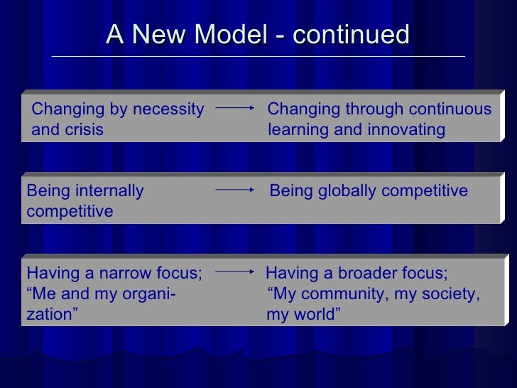 Changing by necessity  Changing through continuous and crisis  learning and innovating Being internally  Being globally co...