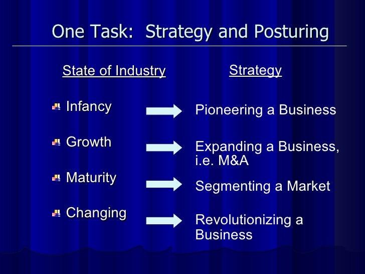 One Task:  Strategy and Posturing <ul><li>State of Industry </li></ul><ul><li>Infancy </li></ul><ul><li>Growth </li></ul><...