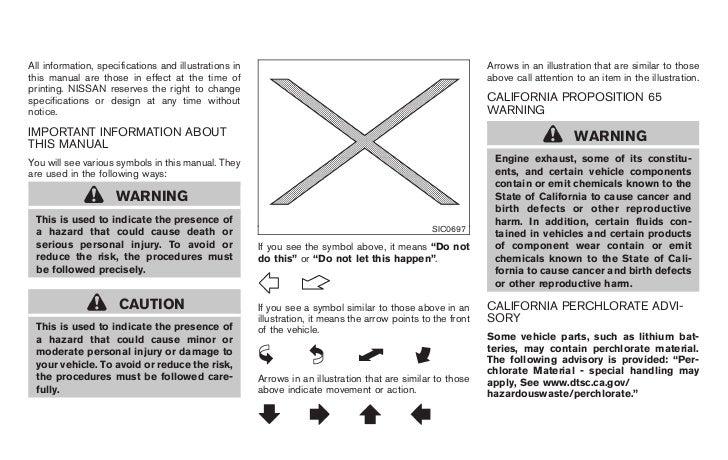 2008 rogue owner s manual rh slideshare net 2008 nissan rogue owner's manual pdf nissan rogue 2008 service manual