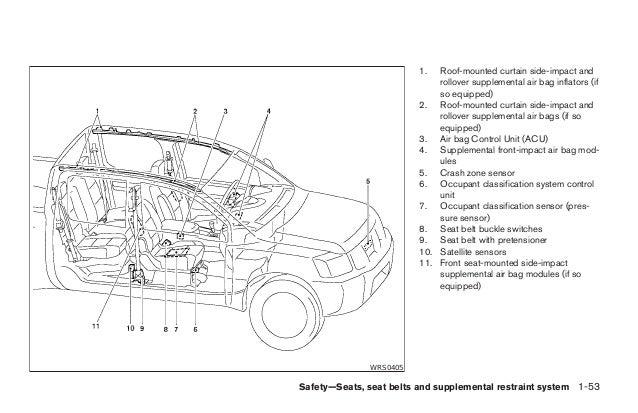 2008 titan owner s manual rh slideshare net 2008 nissan titan manual shift 2008 nissan titan repair manual